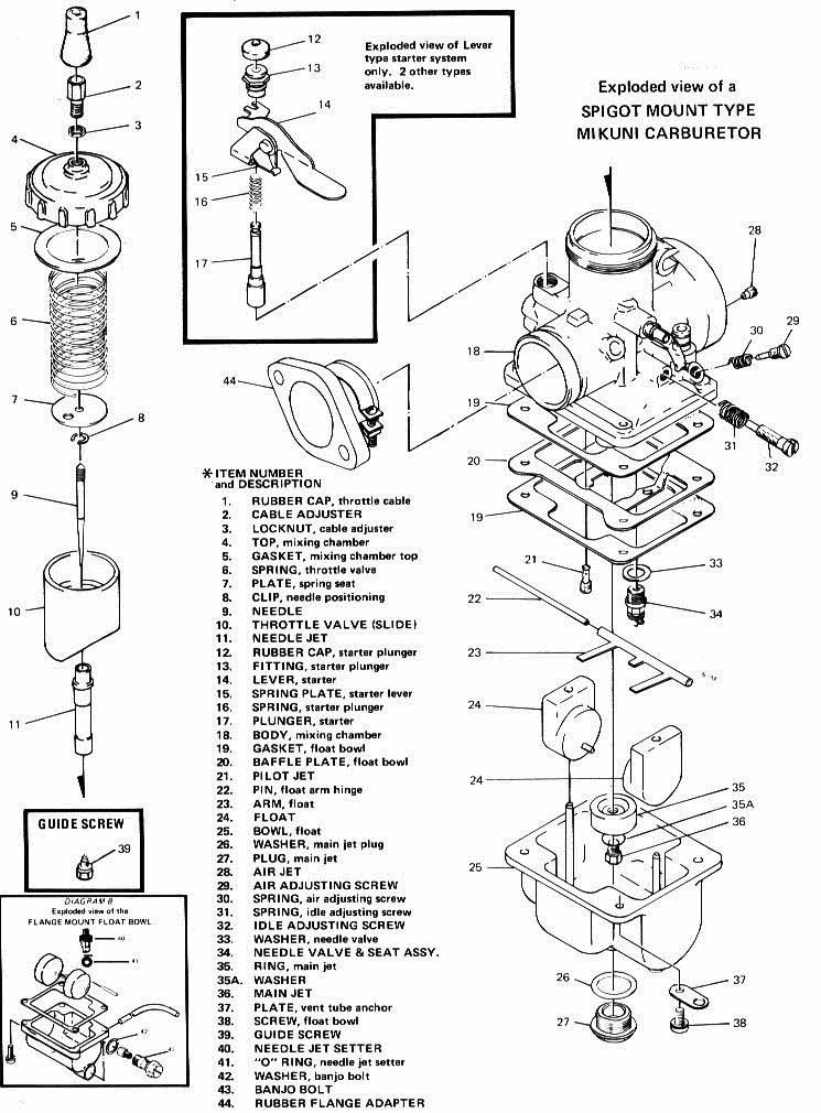 honda gx200 carburetor diagram keihin  honda  auto parts
