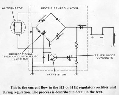 Triple Maintenance Manual on
