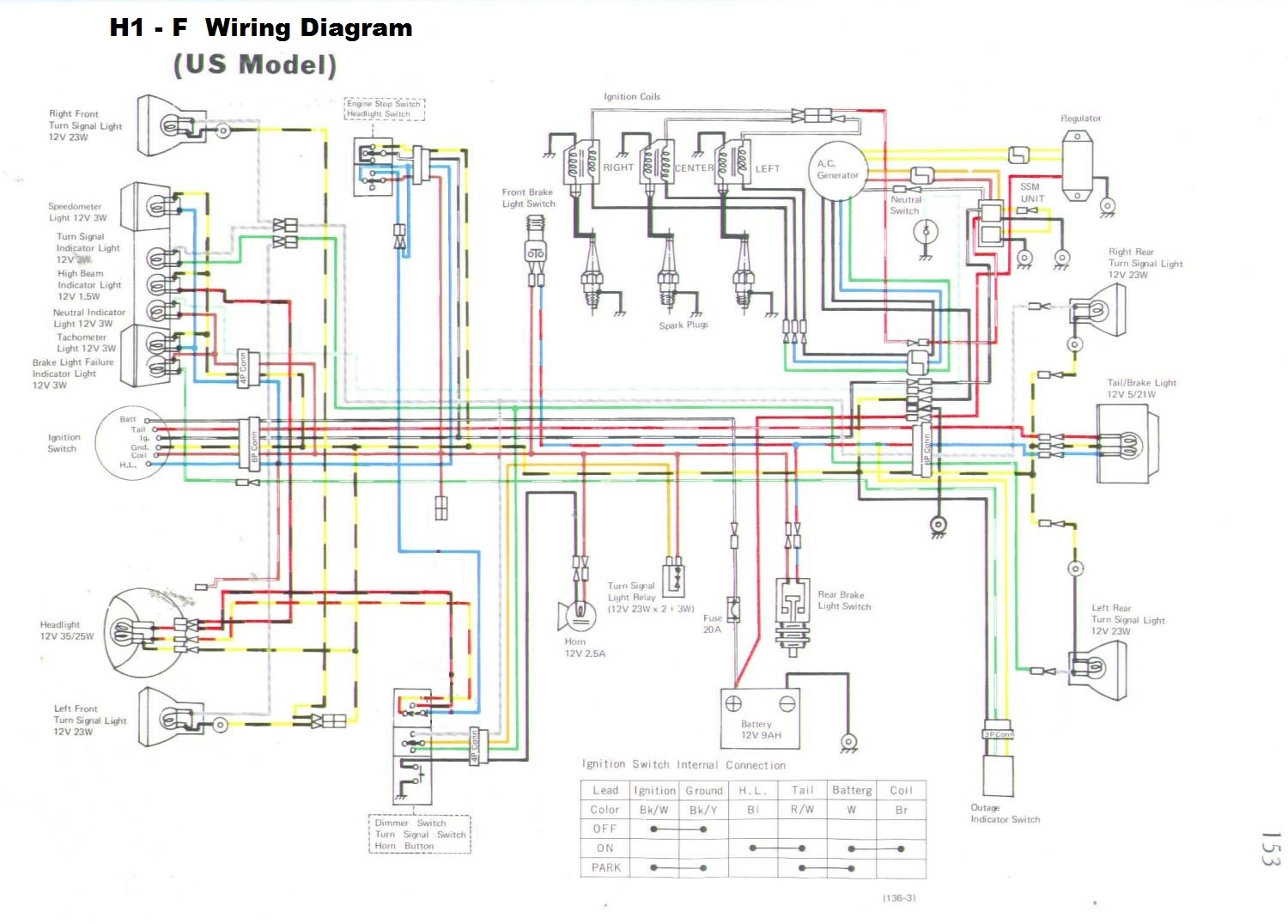 kawasaki h1 wiring diagram - wiring diagram page mass-owner-a -  mass-owner-a.granballodicomo.it  granballodicomo.it