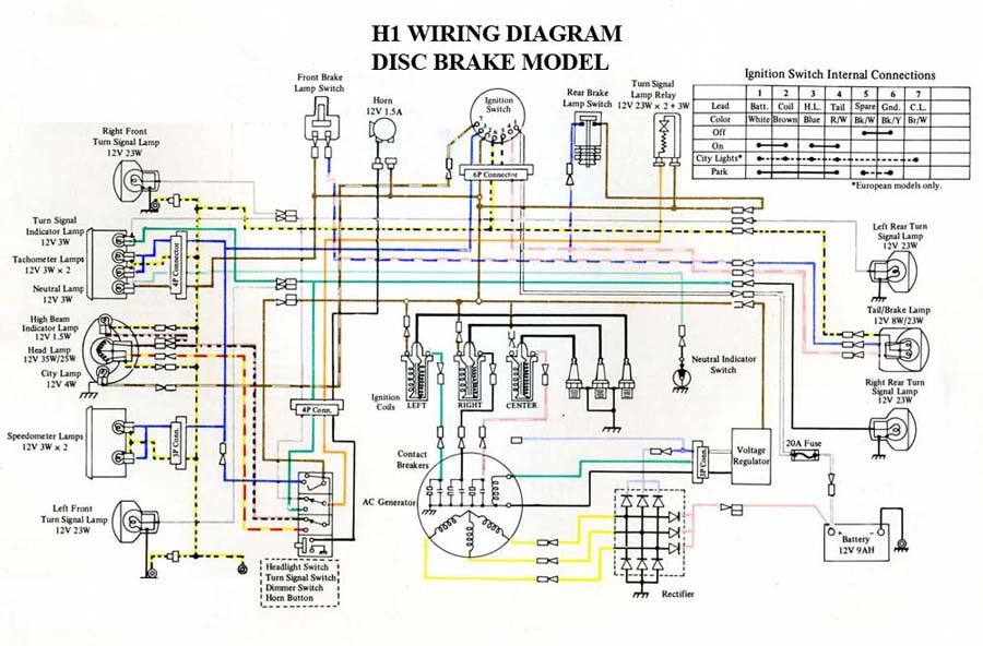 kawasaki h1 wiring diagram - wiring diagram options beg-visible-a -  beg-visible-a.studiopyxis.it  pyxis