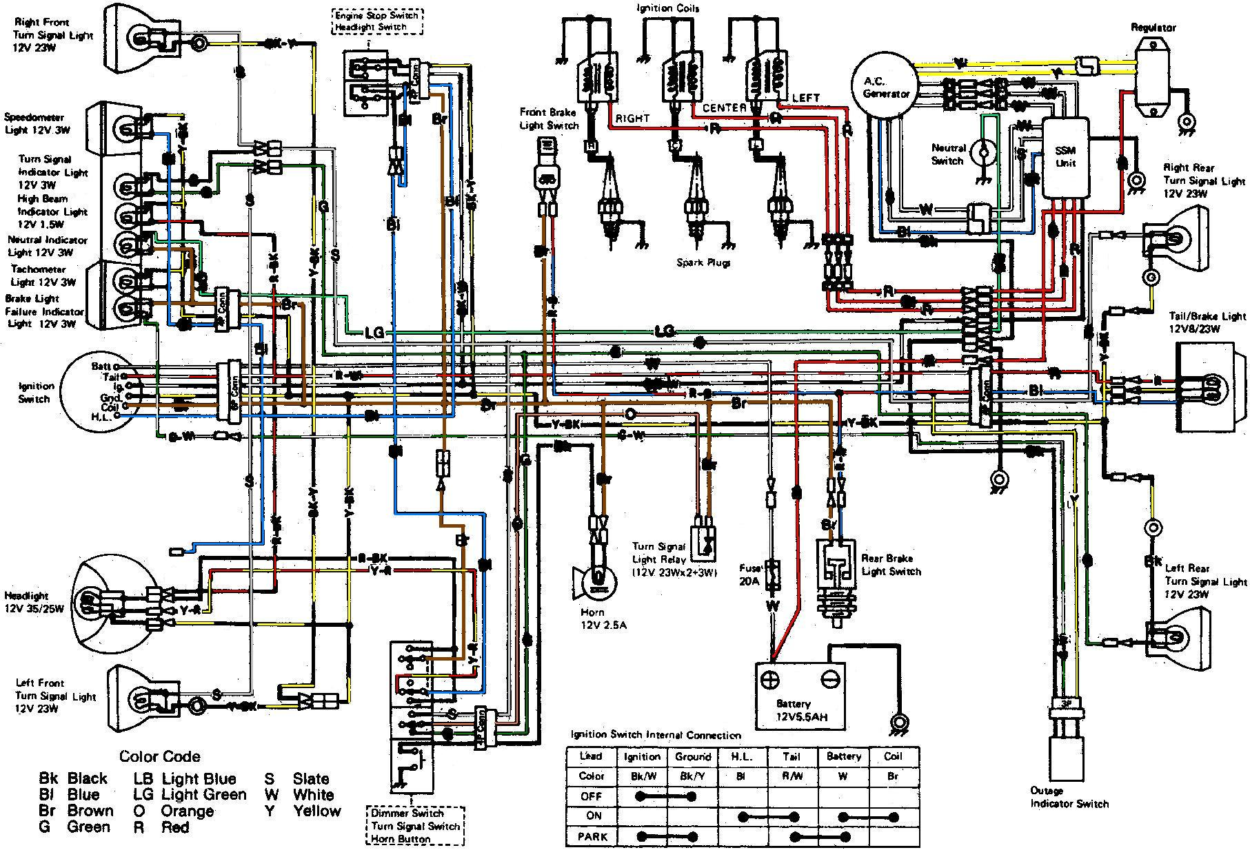 Kawasaki Mule 3010 Wiring Diagram from kawatriple.com