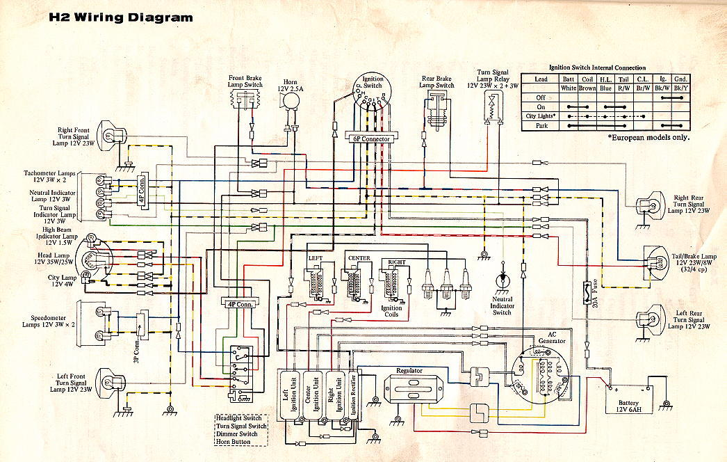 kawasaki wiring diagrams for 1969 1972 h1 triples - schema wiring diagrams  thick-cabin - thick-cabin.primopianobenefit.it  primopianobenefit.it