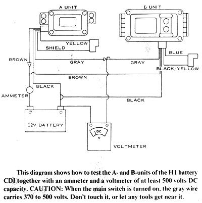 Triple Maintenance Manual