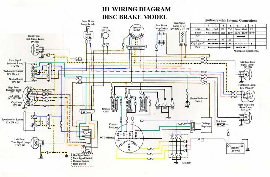 [SCHEMATICS_48ZD]  DIAGRAM] Kawasaki H1d Wiring Diagram FULL Version HD Quality Wiring Diagram  - MACHINEDIAGRAM.PLU-SAINT-MORILLON.FR | Kawasaki Contact Point Wiring Diagram |  | machinediagram.plu-saint-morillon.fr