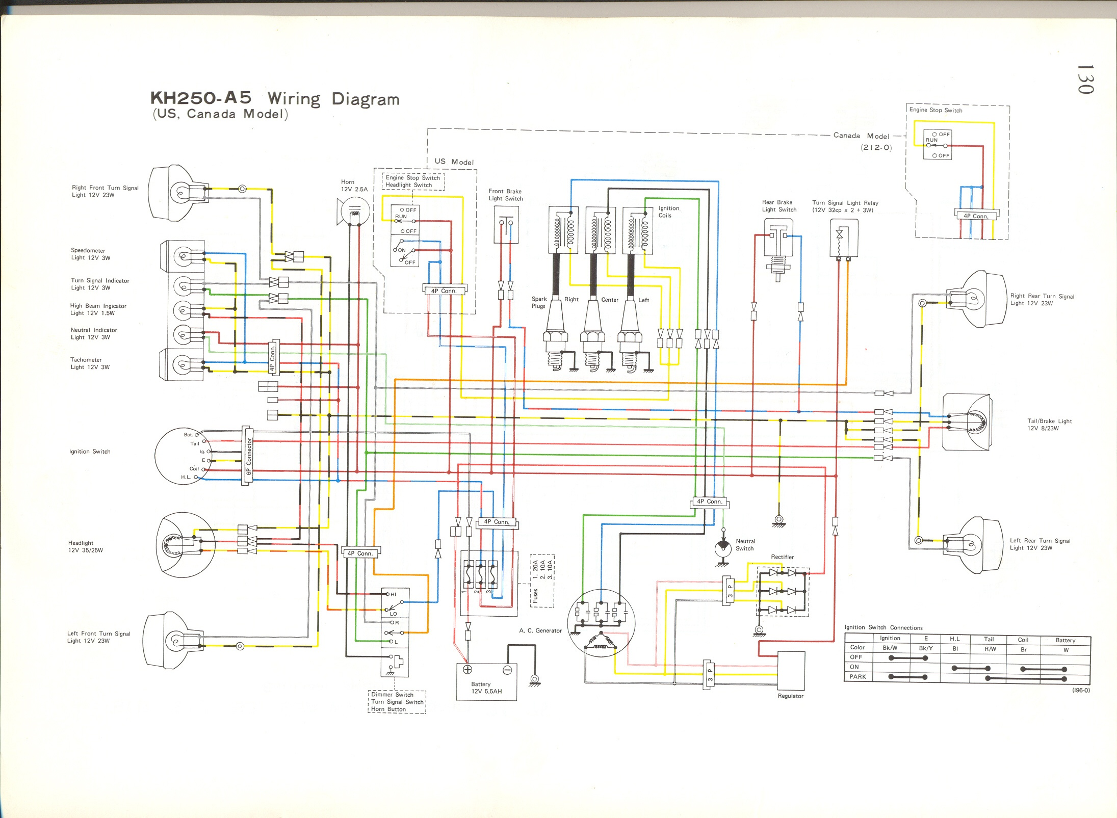 Honda X4 Motorcycle Wiring Diagram Page 3 And Suzuki 125 Harness Electrical Diagrams For